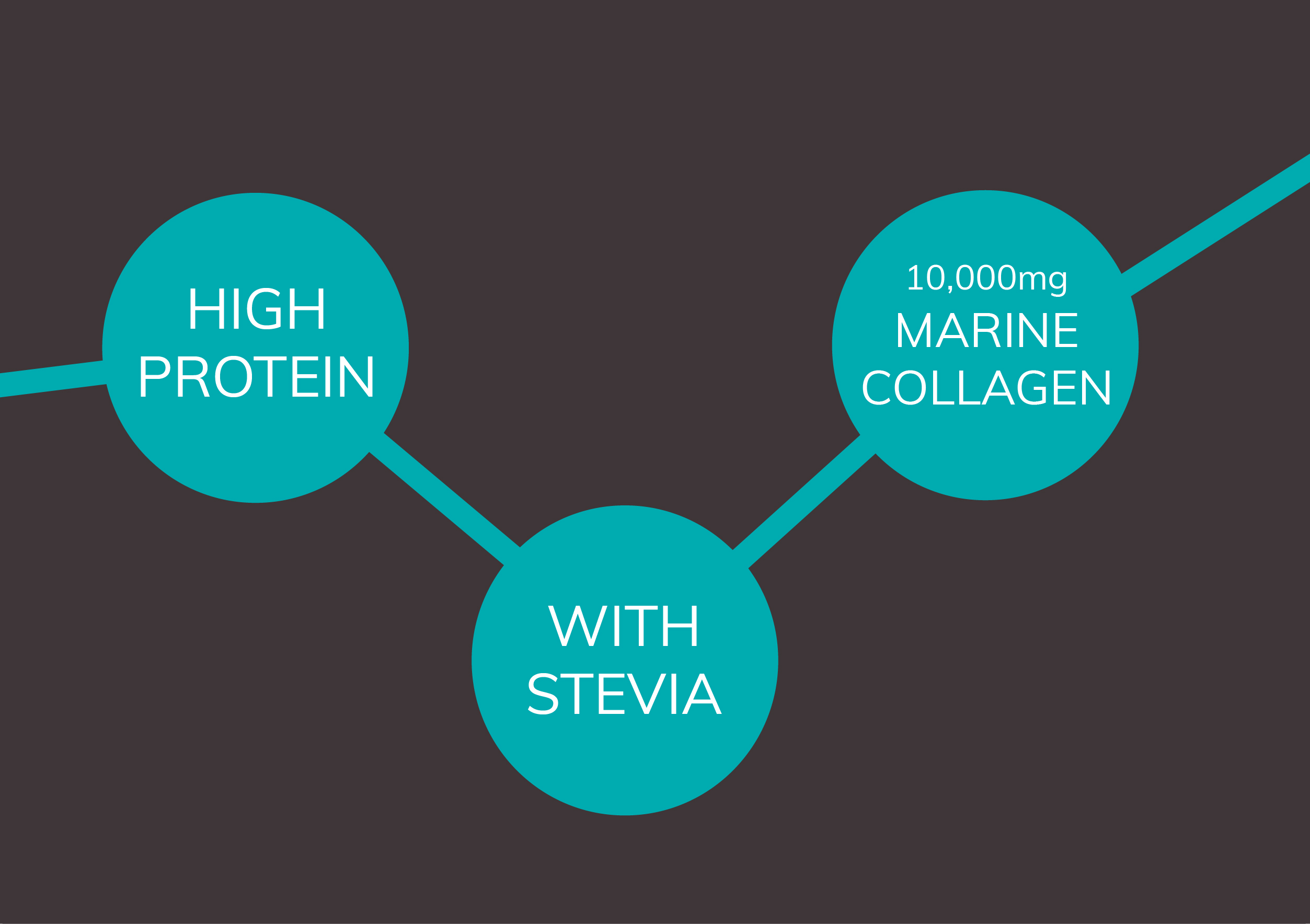 TRR high protein with stevia and 10,000mg marine collagen